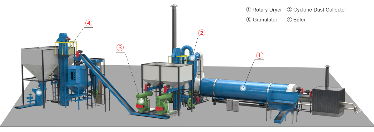 Crops Straw Drying Production Line Structure Diagram